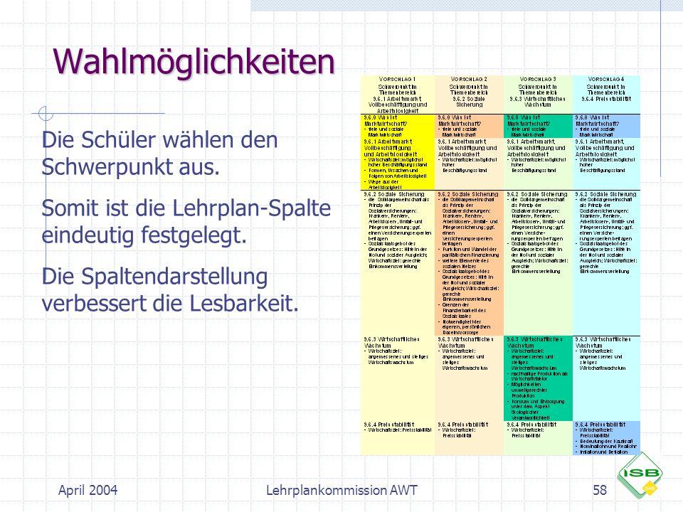 April 2004Lehrplankommission AWT58 Wahlmöglichkeiten Die Schüler wählen den Schwerpunkt aus. Somit ist die Lehrplan-Spalte eindeutig festgelegt. Die S