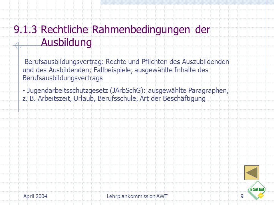 April 2004Lehrplankommission AWT9 9.1.3 Rechtliche Rahmenbedingungen der Ausbildung  Berufsausbildungsvertrag: Rechte und Pflichten des Auszubildende