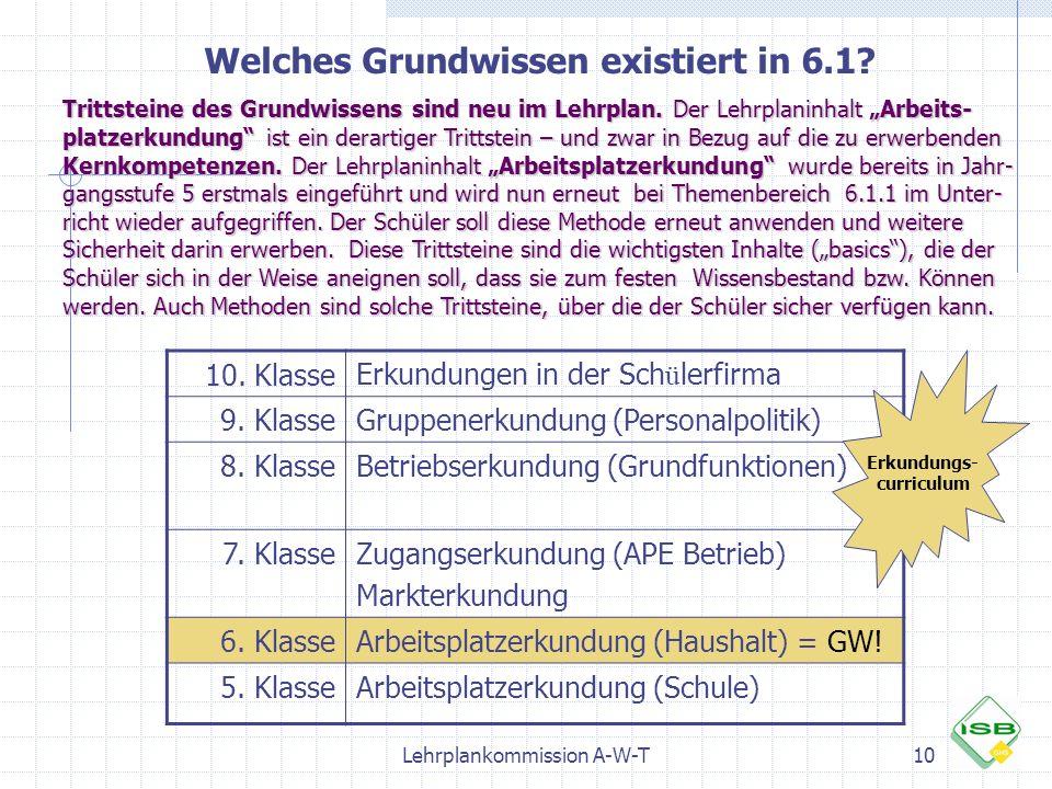 Lehrplankommission A-W-T10 Welches Grundwissen existiert in 6.1? Trittsteine des Grundwissens sind neu im Lehrplan. Der Lehrplaninhalt Arbeits- platze