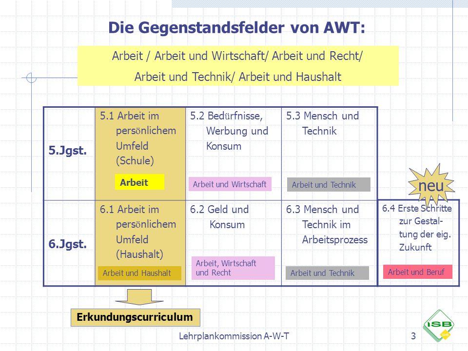 Lehrplankommission A-W-T3 Die Gegenstandsfelder von AWT: 5.Jgst. 5.1 Arbeit im pers ö nlichem Umfeld (Schule) 5.2 Bed ü rfnisse, Werbung und Konsum 5.