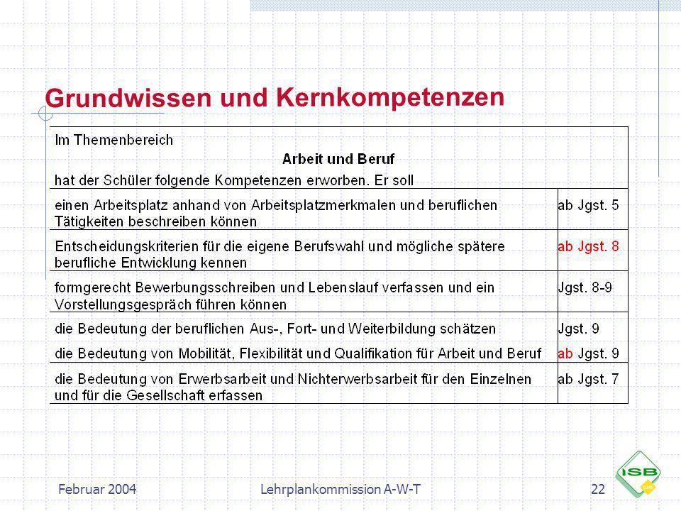 Februar 2004Lehrplankommission A-W-T22 Grundwissen und Kernkompetenzen