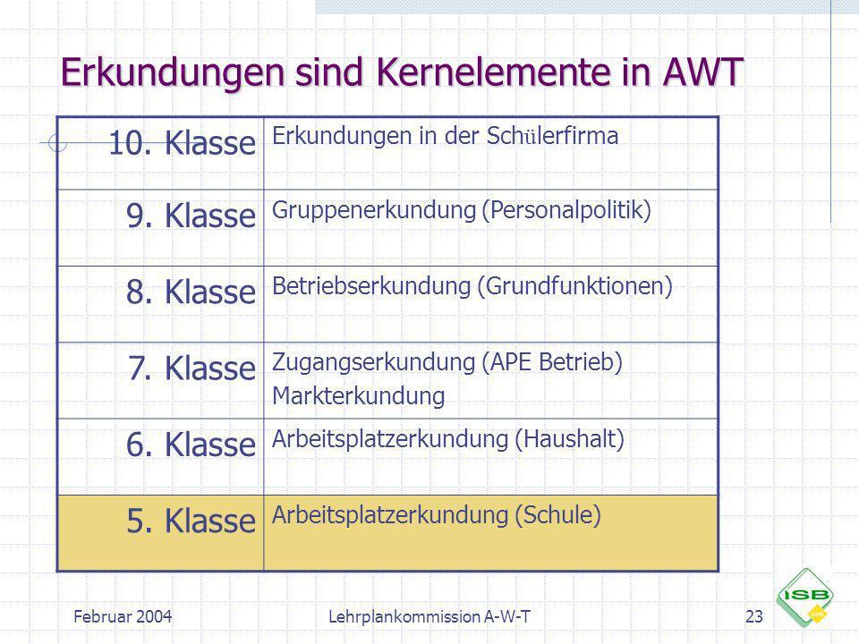 Februar 2004Lehrplankommission A-W-T23 Erkundungen sind Kernelemente in AWT 10. Klasse Erkundungen in der Sch ü lerfirma 9. Klasse Gruppenerkundung (P
