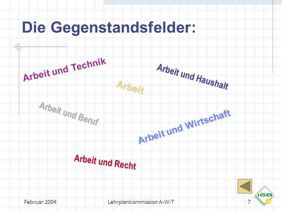 Februar 2004Lehrplankommission A-W-T7 Die Gegenstandsfelder: Arbeit Arbeit und Technik Arbeit und Haushalt Arbeit und Beruf Arbeit und Wirtschaft Arbe