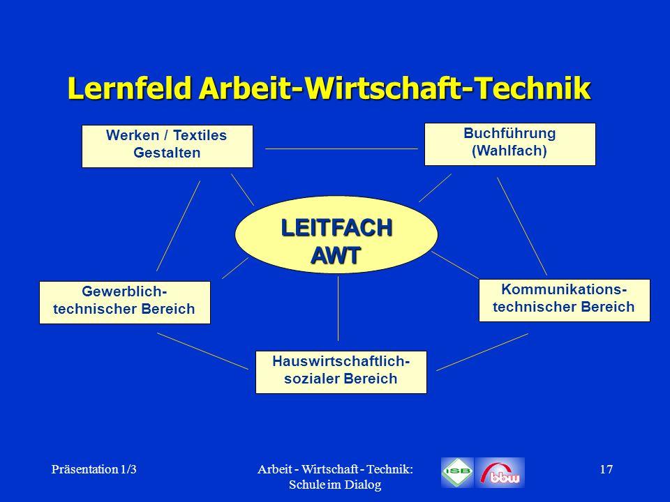 Präsentation 1/3Arbeit - Wirtschaft - Technik: Schule im Dialog 17 Lernfeld Arbeit-Wirtschaft-Technik LEITFACH AWT Werken / Textiles Gestalten Buchfüh