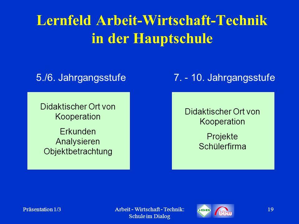 Präsentation 1/3Arbeit - Wirtschaft - Technik: Schule im Dialog 19 Lernfeld Arbeit-Wirtschaft-Technik in der Hauptschule Didaktischer Ort von Kooperat