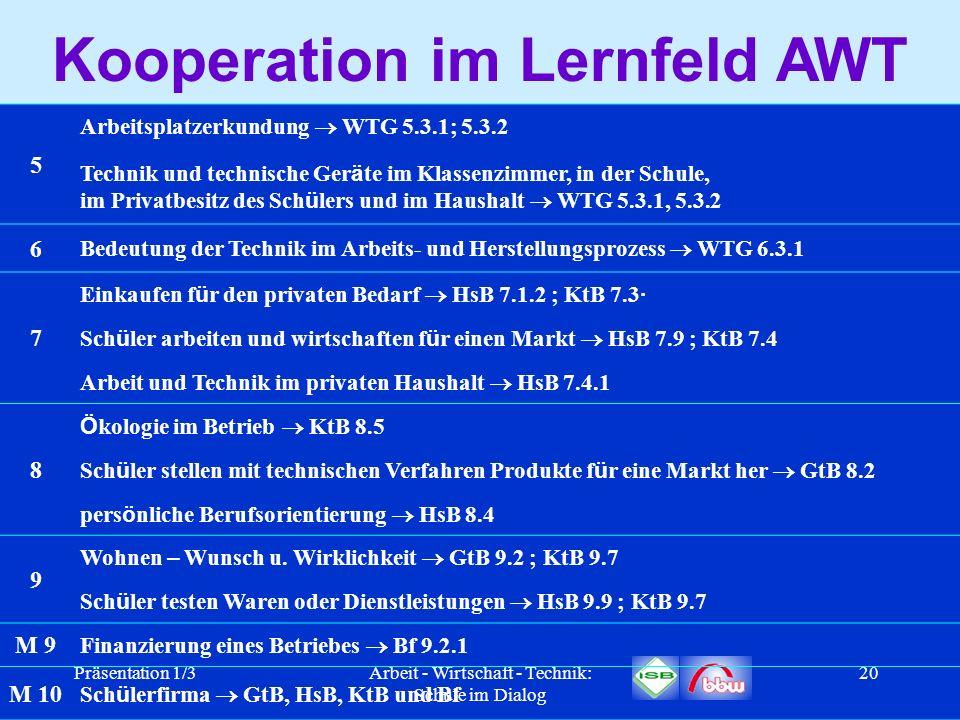 Präsentation 1/3Arbeit - Wirtschaft - Technik: Schule im Dialog 20 Kooperation im Lernfeld AWT 5 Arbeitsplatzerkundung WTG 5.3.1; 5.3.2 Technik und te
