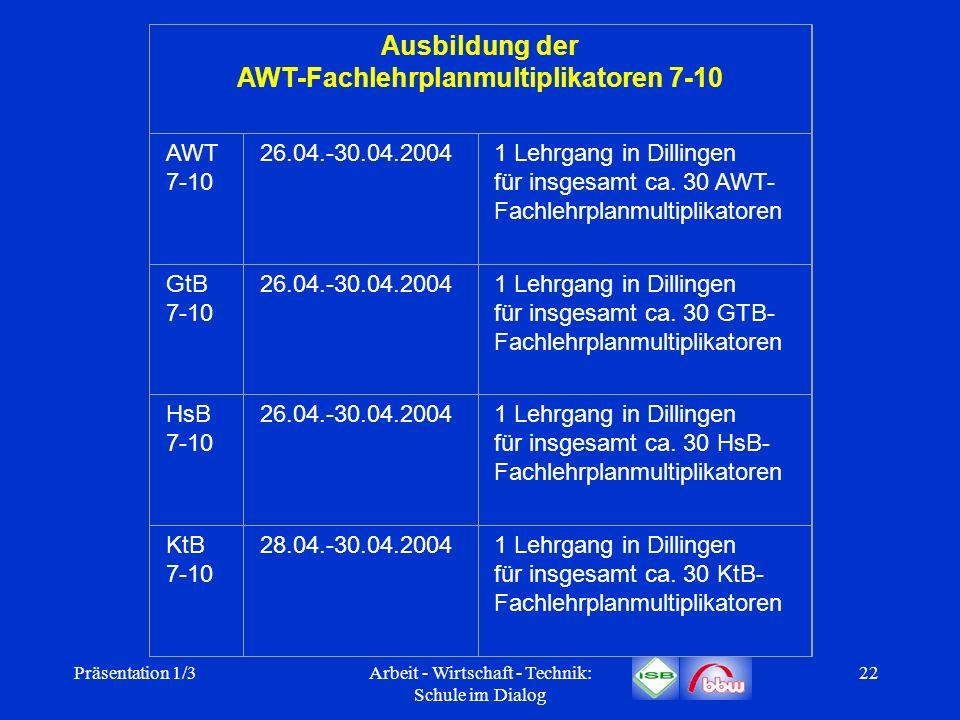 Präsentation 1/3Arbeit - Wirtschaft - Technik: Schule im Dialog 22 Ausbildung der AWT-Fachlehrplanmultiplikatoren 7-10 AWT 7-10 26.04.-30.04.20041 Leh