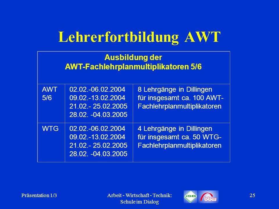 Präsentation 1/3Arbeit - Wirtschaft - Technik: Schule im Dialog 25 Lehrerfortbildung AWT Ausbildung der AWT-Fachlehrplanmultiplikatoren 5/6 AWT 5/6 02