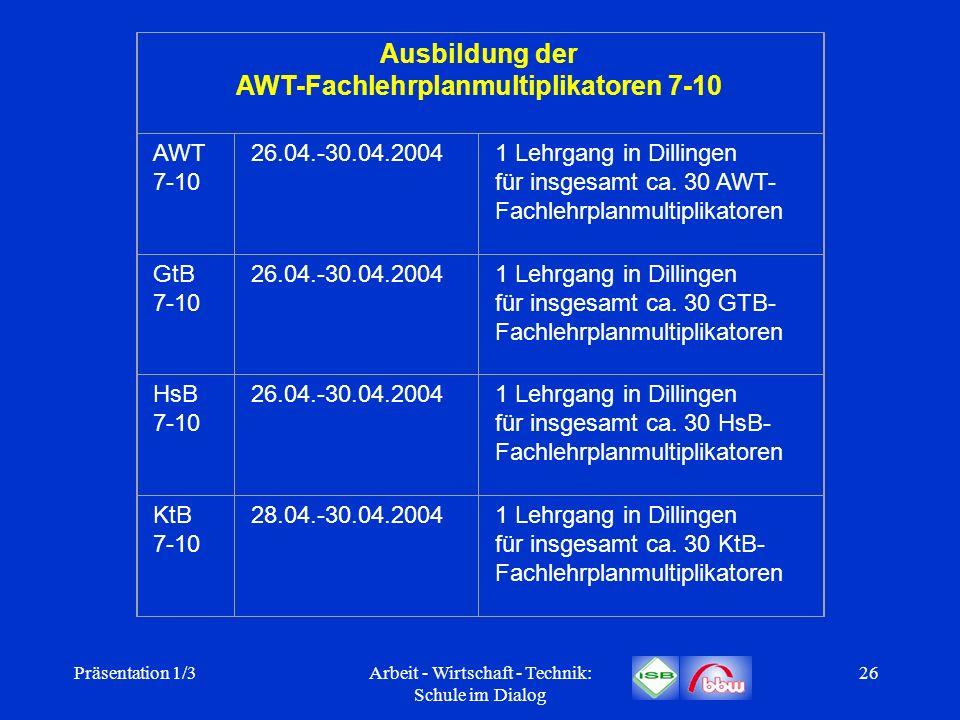 Präsentation 1/3Arbeit - Wirtschaft - Technik: Schule im Dialog 26 Ausbildung der AWT-Fachlehrplanmultiplikatoren 7-10 AWT 7-10 26.04.-30.04.20041 Leh