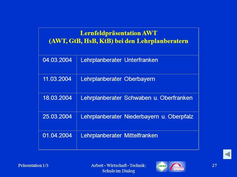 Präsentation 1/3Arbeit - Wirtschaft - Technik: Schule im Dialog 27 Lernfeldpräsentation AWT (AWT, GtB, HsB, KtB) bei den Lehrplanberatern 04.03.2004Le