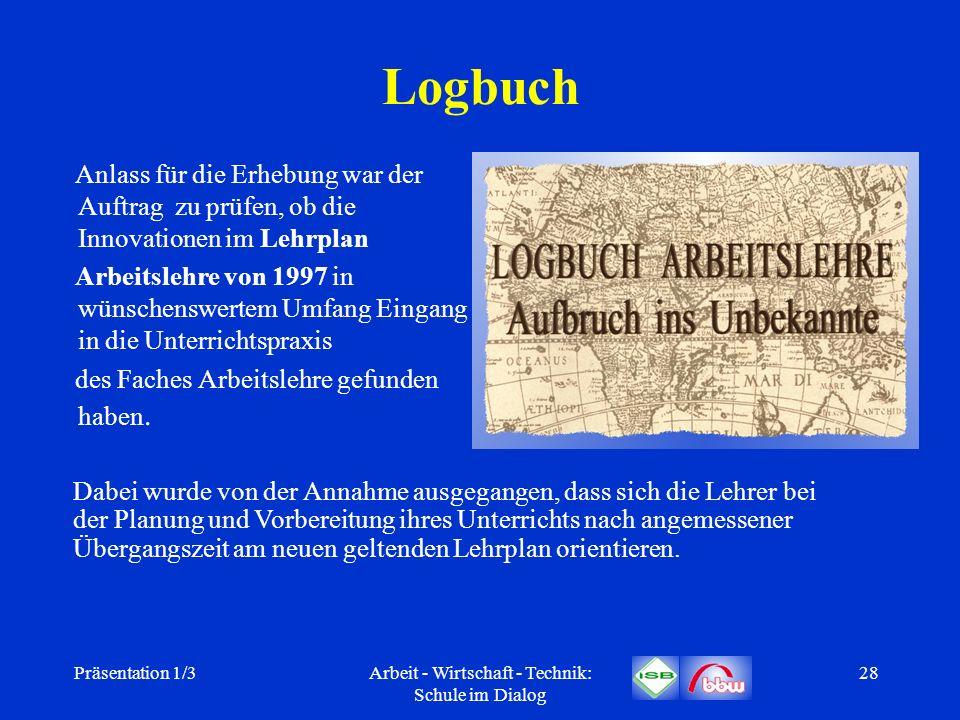 Präsentation 1/3Arbeit - Wirtschaft - Technik: Schule im Dialog 28 Logbuch Anlass für die Erhebung war der Auftrag zu prüfen, ob die Innovationen im L
