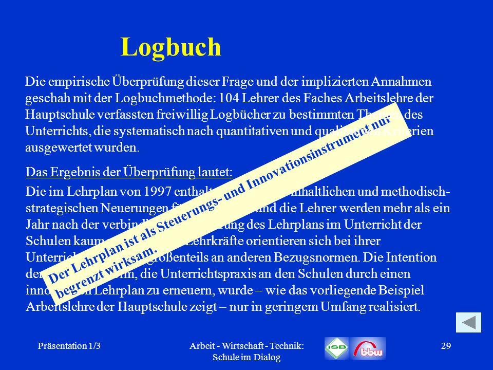 Präsentation 1/3Arbeit - Wirtschaft - Technik: Schule im Dialog 29 Logbuch Das Ergebnis der Überprüfung lautet: Die im Lehrplan von 1997 enthaltenen f