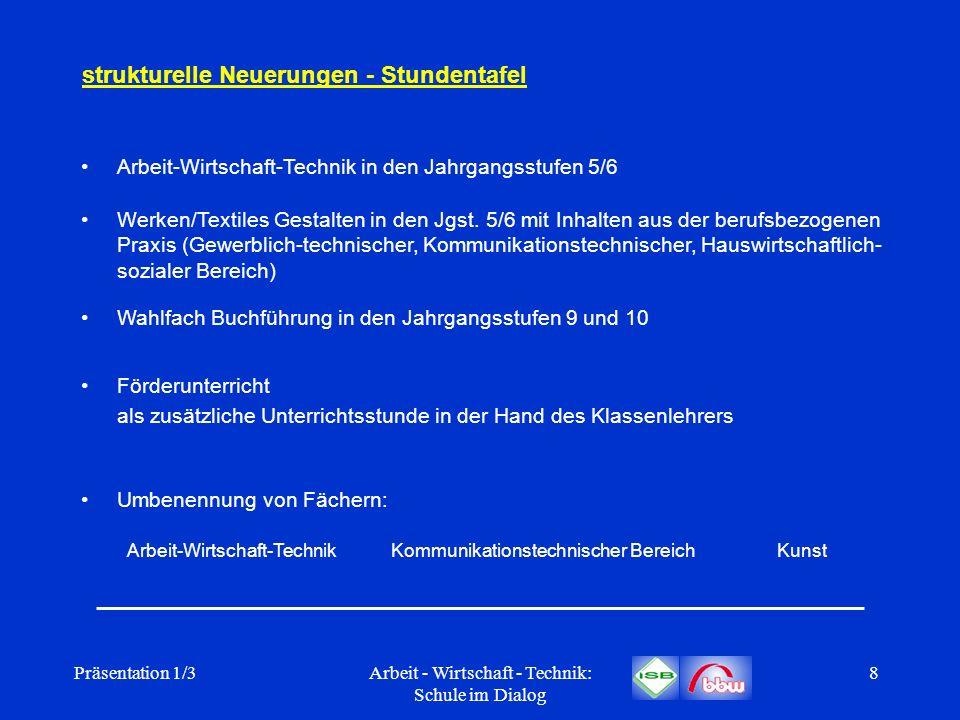 Präsentation 1/3Arbeit - Wirtschaft - Technik: Schule im Dialog 8 strukturelle Neuerungen - Stundentafel Wahlfach Buchführung in den Jahrgangsstufen 9