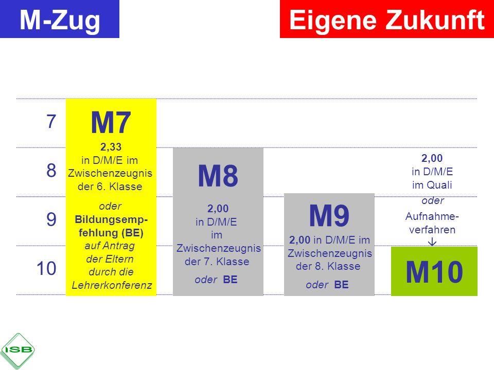 7 8 9 10 M7 2,33 in D/M/E im Zwischenzeugnis der 6. Klasse oder Bildungsemp- fehlung (BE) auf Antrag der Eltern durch die Lehrerkonferenz M8 2,00 in D