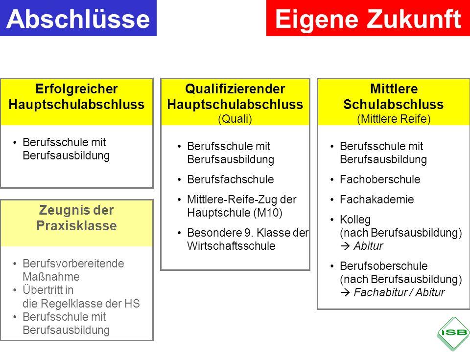 Eigene ZukunftAbschlüsse Qualifizierender Hauptschulabschluss (Quali) Berufsschule mit Berufsausbildung Berufsfachschule Mittlere-Reife-Zug der Haupts