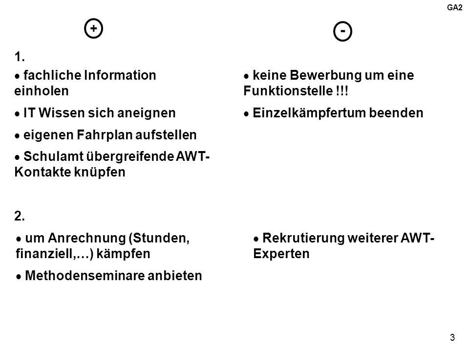 3 + - fachliche Information einholen IT Wissen sich aneignen eigenen Fahrplan aufstellen Schulamt übergreifende AWT- Kontakte knüpfen keine Bewerbung um eine Funktionstelle !!.