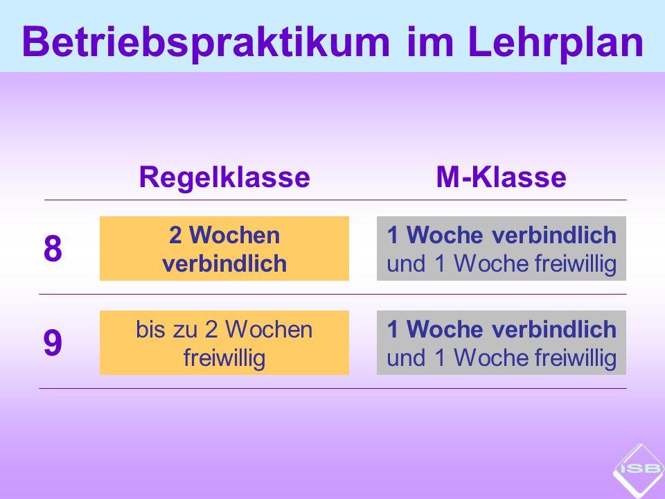 Betriebspraktikum im Lehrplan 9 Regelklasse 2 Wochen verbindlich 1 Woche verbindlich und 1 Woche freiwillig bis zu 2 Wochen freiwillig 1 Woche verbind