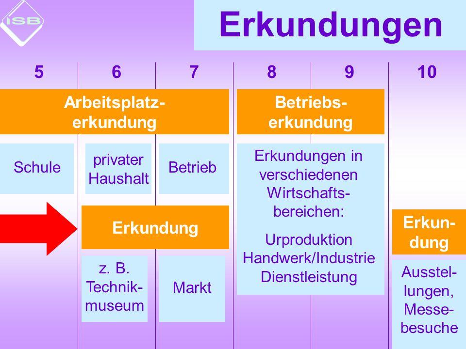 Betrieb Arbeitsplatz- erkundung Erkundungen Betriebs- erkundung Erkundung Erkun- dung Schule privater Haushalt Erkundungen in verschiedenen Wirtschaft