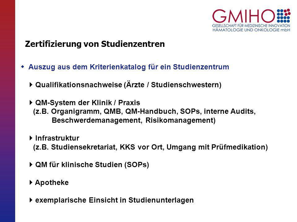Auszug aus dem Kriterienkatalog für ein Studienzentrum Qualifikationsnachweise (Ärzte / Studienschwestern) QM-System der Klinik / Praxis (z.B. Organig