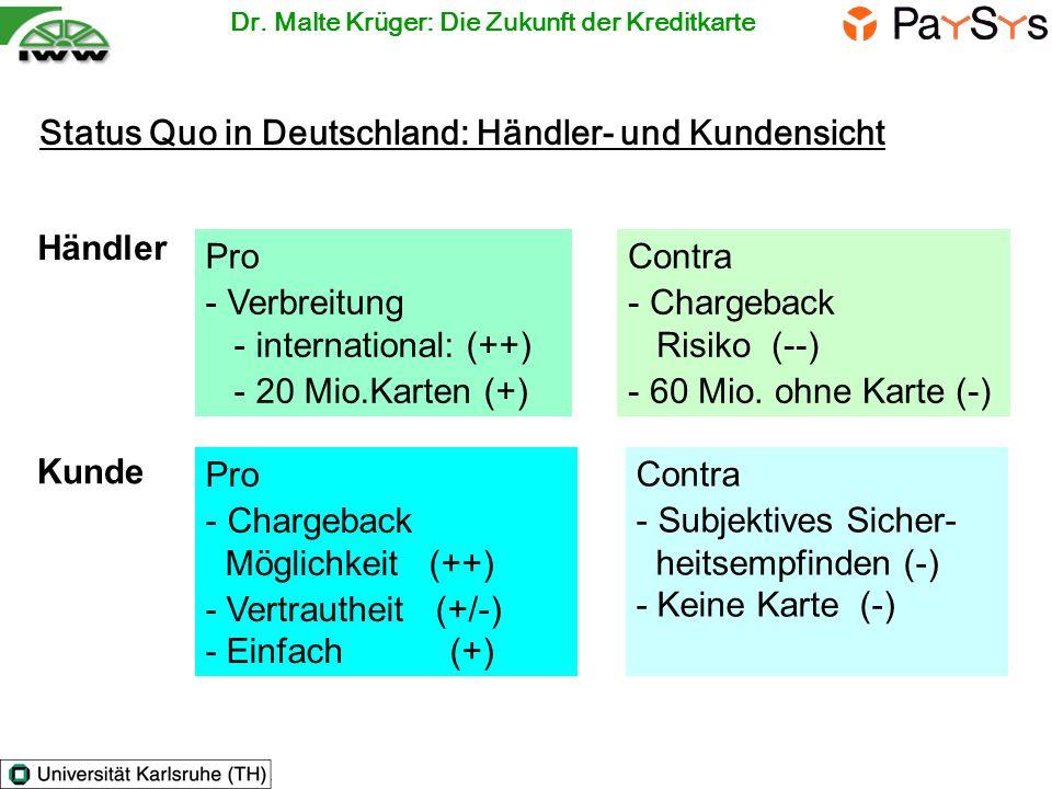 Status Quo in Deutschland: Händler- und Kundensicht Pro - Verbreitung - international: (++) - 20 Mio.Karten (+) Contra - Chargeback Risiko (--) - 60 M