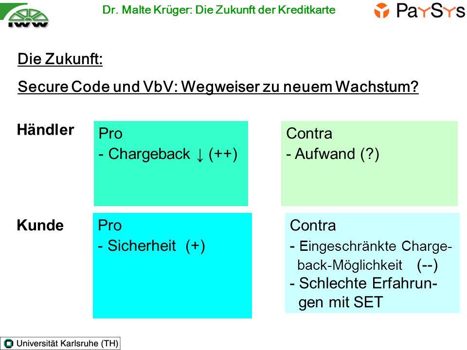 Pro - Chargeback (++) Contra - Aufwand (?) Pro - Sicherheit (+) Contra - Eingeschränkte Charge- back-Möglichkeit (--) - Schlechte Erfahrun- gen mit SE