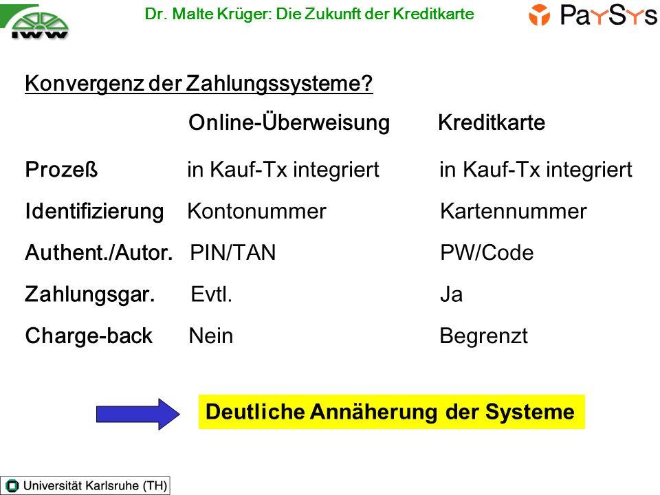 Konvergenz: Folgen für die Kreditkarte im Netz Angaben in vH der Teilnehmer, Mehrfachnennungen möglich Ergebnisse von IZV6, IWW, Universität Karlsruhe Dr.