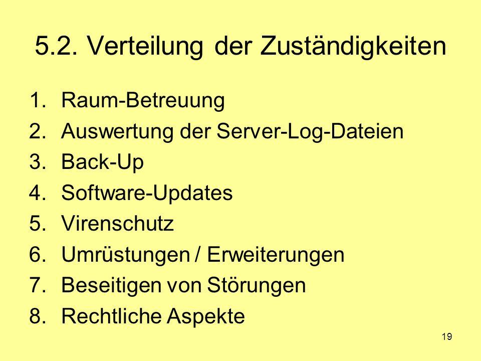 19 5.2. Verteilung der Zuständigkeiten 1.Raum-Betreuung 2.Auswertung der Server-Log-Dateien 3.Back-Up 4.Software-Updates 5.Virenschutz 6.Umrüstungen /