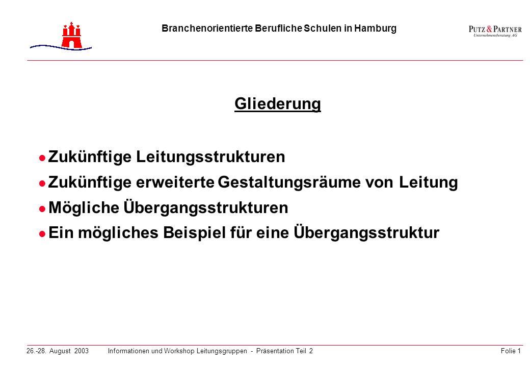 26.-28. August 2003Informationen und Workshop Leitungsgruppen - Präsentation Teil 2Folie 0 Auswirkungen auf die zukünftigen Leitungsstrukturen der Bra