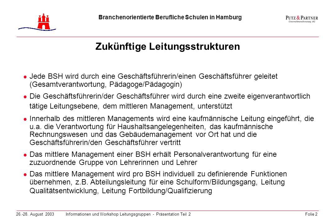 26.-28. August 2003Informationen und Workshop Leitungsgruppen - Präsentation Teil 2Folie 1 Gliederung Zukünftige Leitungsstrukturen Zukünftige erweite