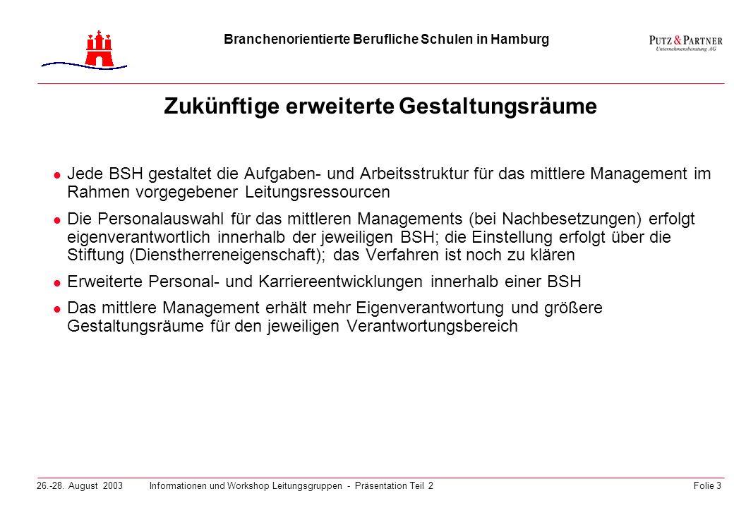 26.-28. August 2003Informationen und Workshop Leitungsgruppen - Präsentation Teil 2Folie 2 Zukünftige Leitungsstrukturen Jede BSH wird durch eine Gesc