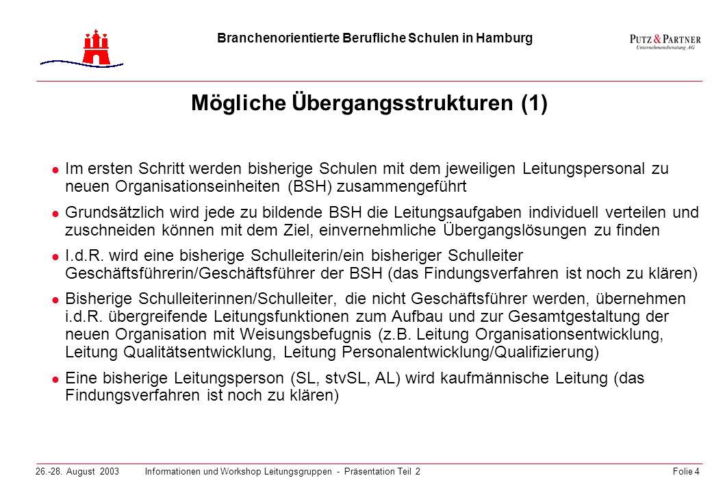 26.-28. August 2003Informationen und Workshop Leitungsgruppen - Präsentation Teil 2Folie 3 Zukünftige erweiterte Gestaltungsräume Jede BSH gestaltet d