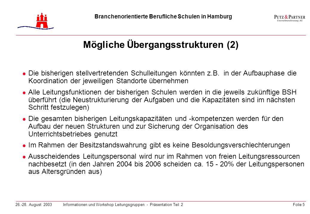 26.-28. August 2003Informationen und Workshop Leitungsgruppen - Präsentation Teil 2Folie 4 Mögliche Übergangsstrukturen (1) Im ersten Schritt werden b