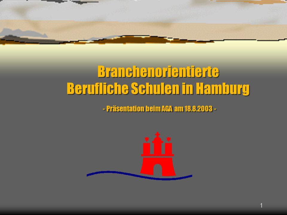 1 Branchenorientierte Berufliche Schulen in Hamburg - Präsentation beim AGA am 18.8.2003 -