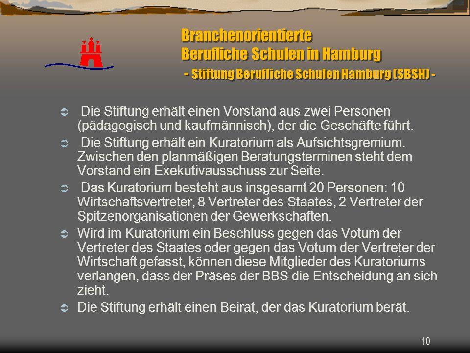 10 Branchenorientierte Berufliche Schulen in Hamburg - Stiftung Berufliche Schulen Hamburg (SBSH) - Die Stiftung erhält einen Vorstand aus zwei Person