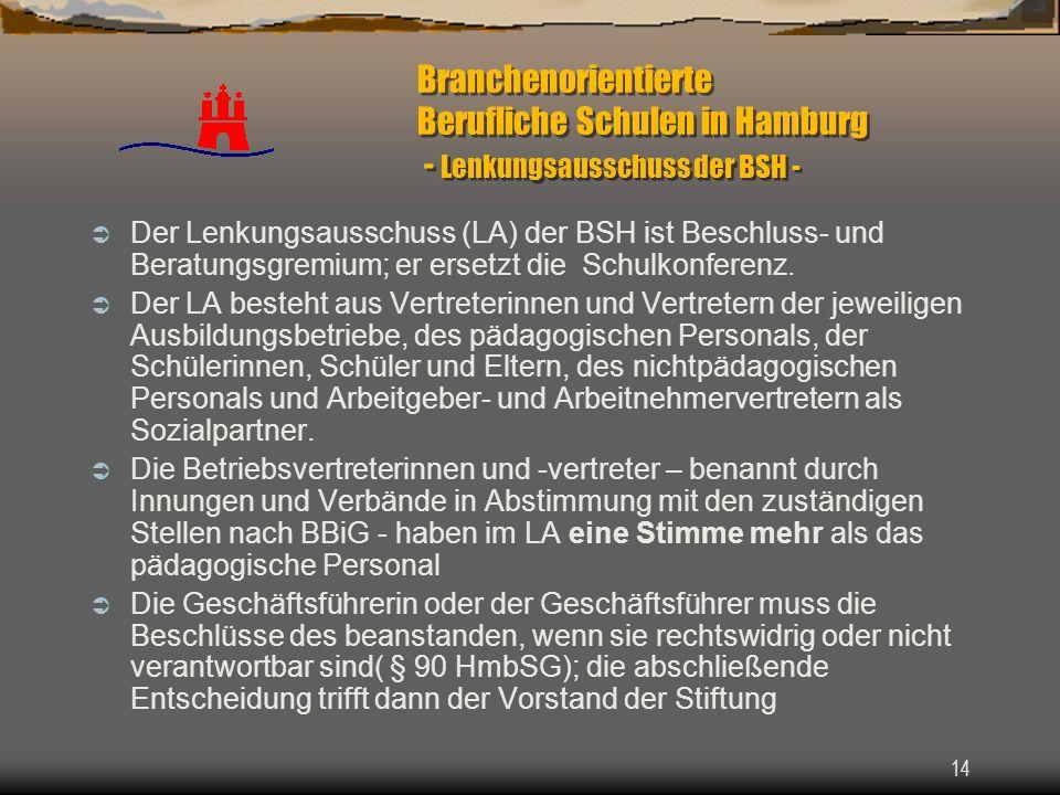 14 Branchenorientierte Berufliche Schulen in Hamburg - Lenkungsausschuss der BSH - Der Lenkungsausschuss (LA) der BSH ist Beschluss- und Beratungsgrem