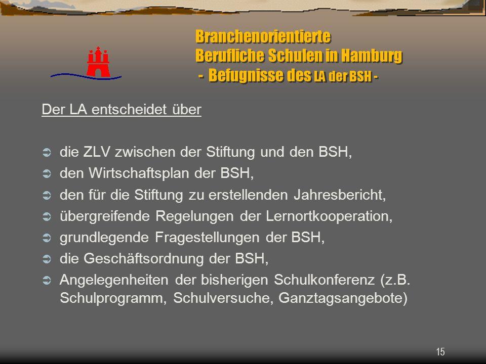 15 Branchenorientierte Berufliche Schulen in Hamburg - Befugnisse des LA der BSH - Der LA entscheidet über die ZLV zwischen der Stiftung und den BSH,