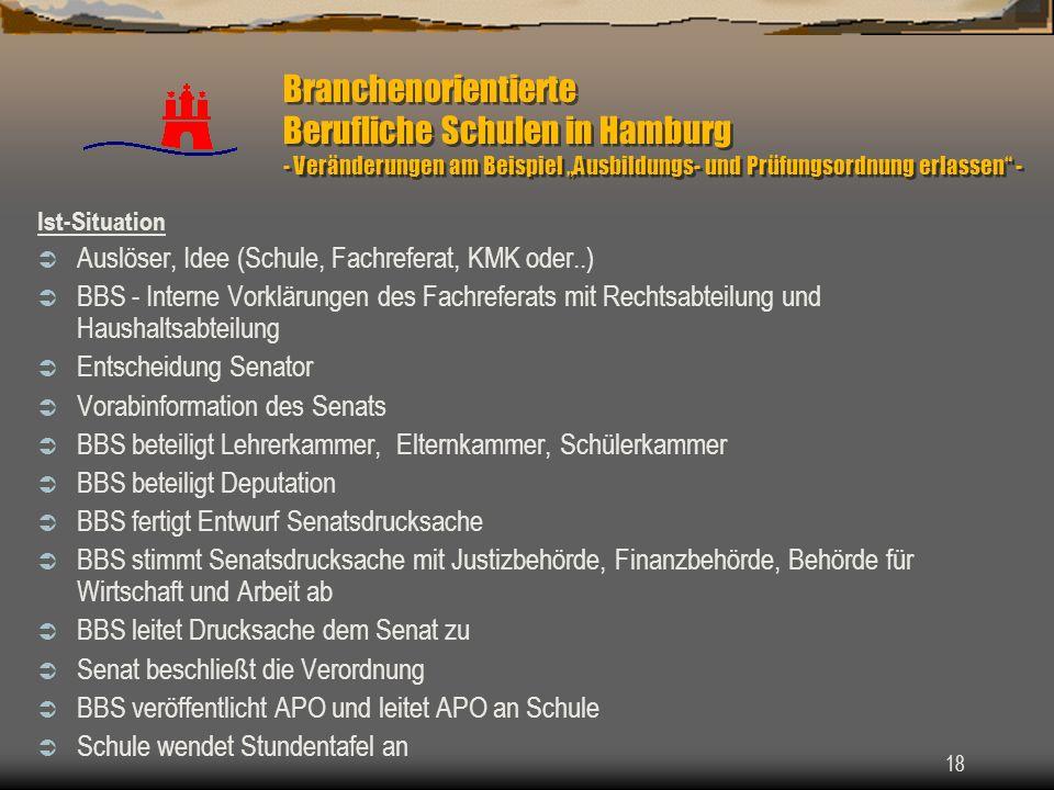 18 Branchenorientierte Berufliche Schulen in Hamburg - Veränderungen am Beispiel Ausbildungs- und Prüfungsordnung erlassen - Ist-Situation Auslöser, I