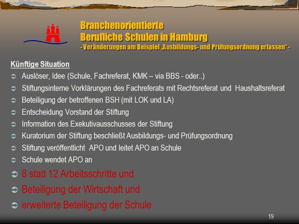 19 Branchenorientierte Berufliche Schulen in Hamburg - Veränderungen am Beispiel Ausbildungs- und Prüfungsordnung erlassen - Künftige Situation Auslös
