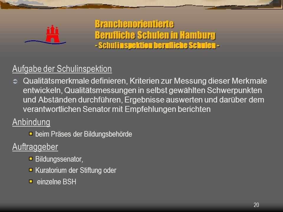 20 Branchenorientierte Berufliche Schulen in Hamburg - Schulinspektion berufliche Schulen - Aufgabe der Schulinspektion Qualitätsmerkmale definieren,