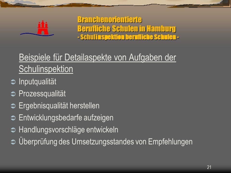 21 Branchenorientierte Berufliche Schulen in Hamburg - Schulinspektion berufliche Schulen - Beispiele für Detailaspekte von Aufgaben der Schulinspekti