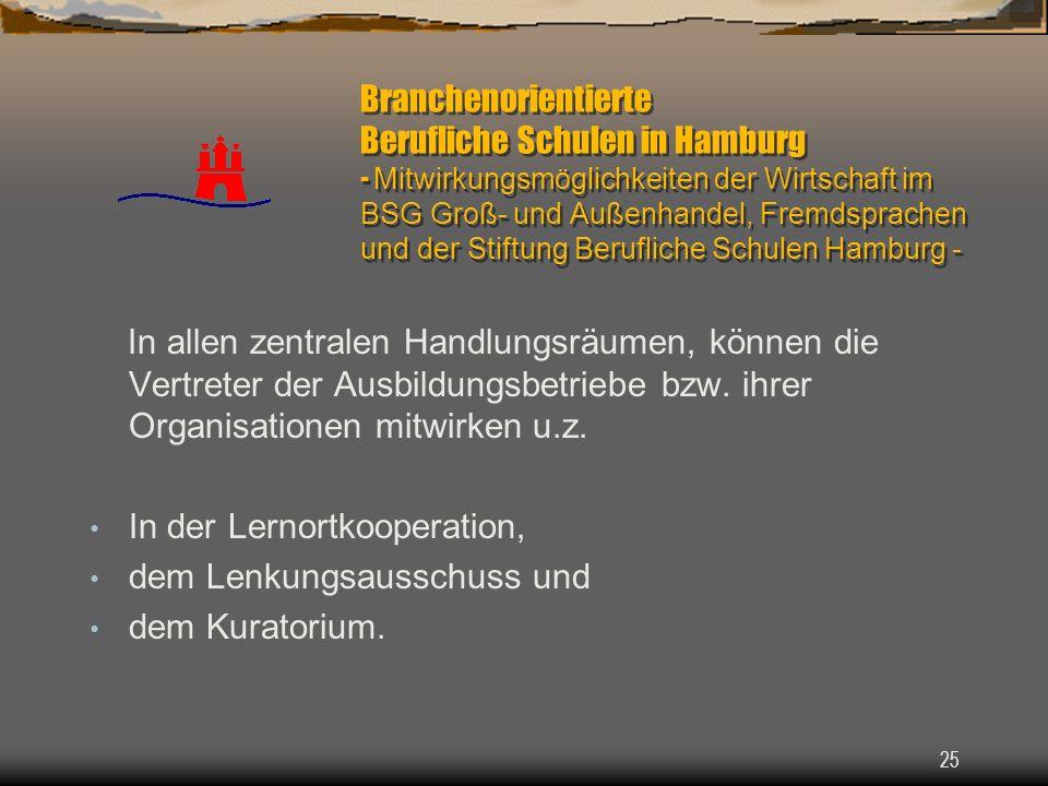 25 Branchenorientierte Berufliche Schulen in Hamburg - Mitwirkungsmöglichkeiten der Wirtschaft im BSG Groß- und Außenhandel, Fremdsprachen und der Sti
