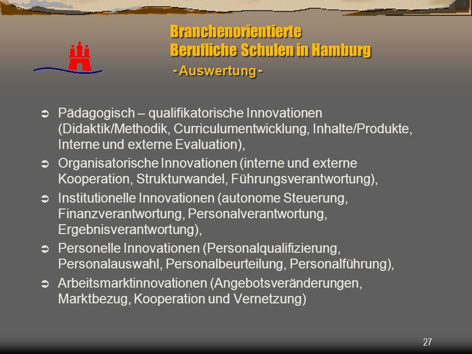 27 Branchenorientierte Berufliche Schulen in Hamburg - Auswertung - Pädagogisch – qualifikatorische Innovationen (Didaktik/Methodik, Curriculumentwick