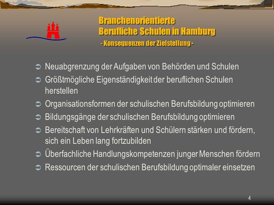 4 Branchenorientierte Berufliche Schulen in Hamburg - Konsequenzen der Zielstellung - Neuabgrenzung der Aufgaben von Behörden und Schulen Größtmöglich