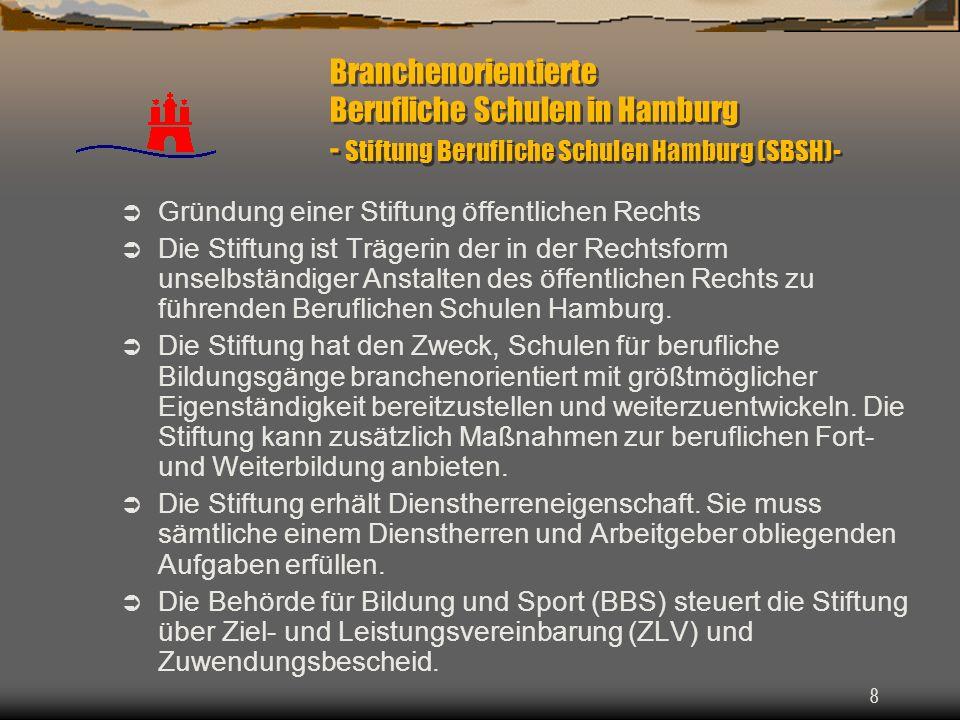 8 Branchenorientierte Berufliche Schulen in Hamburg - Stiftung Berufliche Schulen Hamburg (SBSH)- Gründung einer Stiftung öffentlichen Rechts Die Stif