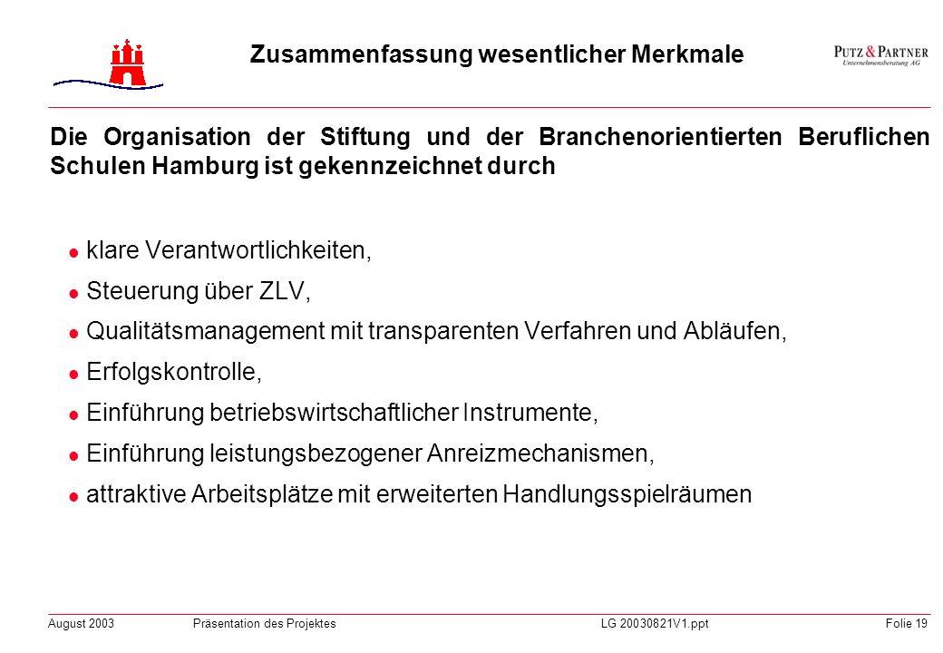 August 2003Präsentation des ProjektesLG 20030821V1.pptFolie 18 Zusammenfassung wesentlicher Merkmale Kuratorium Staat (8), Wirtschaft (10), Gewerksch.