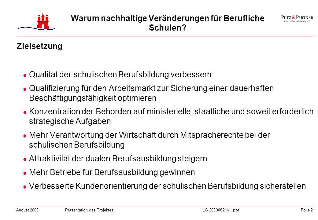 August 2003Präsentation des ProjektesLG 20030821V1.pptFolie 1 Branchenorientierte Berufliche Schulen in Hamburg Agenda Warum nachhaltige Veränderungen