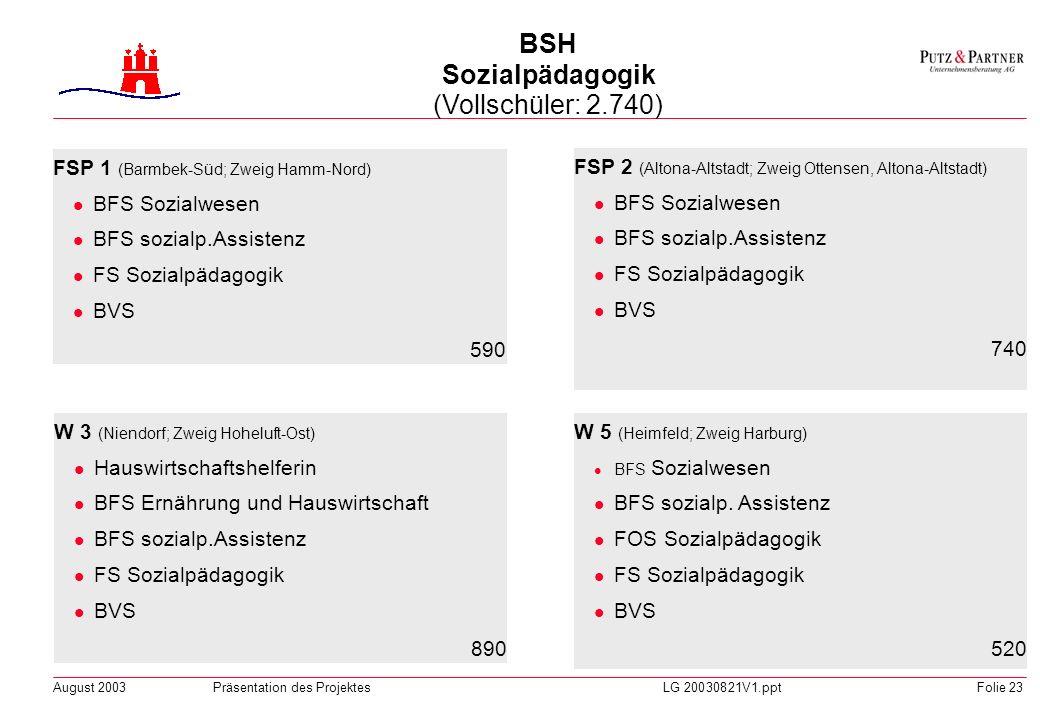 August 2003Präsentation des ProjektesLG 20030821V1.pptFolie 22 Beispiele für die Kriterien zur Bildung der BSH Erzielung von Synergieeffekten Differen