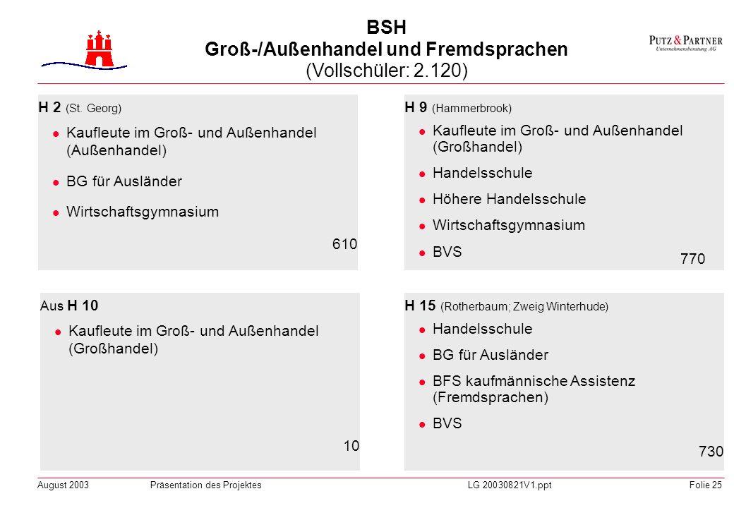 August 2003Präsentation des ProjektesLG 20030821V1.pptFolie 24 H 11 (St. Georg) Kaufleute im Einzelhandel Automobilkaufleute Buchhändler Fachangest. f