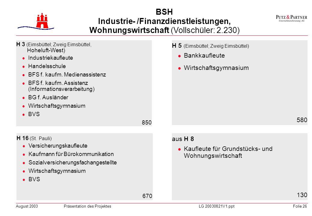 August 2003Präsentation des ProjektesLG 20030821V1.pptFolie 25 BSH Groß-/Außenhandel und Fremdsprachen (Vollschüler: 2.120) H 2 (St. Georg) Kaufleute