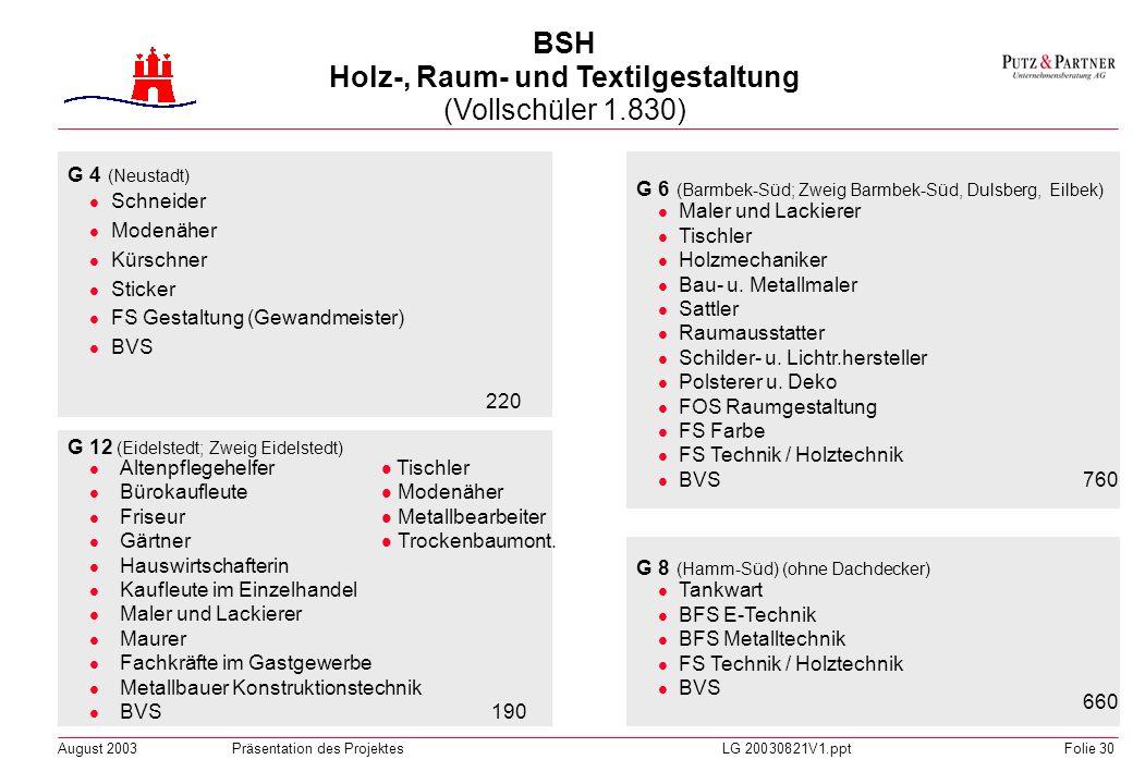 August 2003Präsentation des ProjektesLG 20030821V1.pptFolie 29 H 7 (Winterhude; Zweig Dulsberg) (ohne Bürokaufleute) Informatikkaufleute Informations-